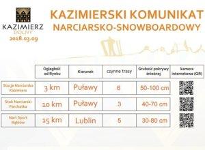 Kazimierz Dolny – Miasto Inspiracji shared Centrum Informacji Turystycznej w Kazimierzu Dolnym's post